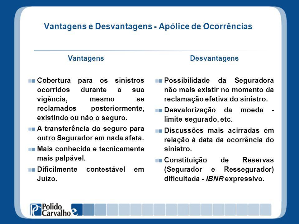 Apólice à base de reclamações - claims made Modelo utilizado no Brasil Circulares SUSEP n.º 336/2007 e 348/2007 Prazo complementar (1 ano - mínimo) – gratuito Prazo suplementar (período negociado, sendo 1 ano mínimo) – oneroso Outra possibilidade: transformação da apólice CM em Ocorrências – reflexos - oneroso Retroatividade – princípios aplicáveis Desdobramentos da CM: Notificações (utilizado em MedMal); Primeira Manifestação ou Primeira Descoberta (utilizado essencialmente em Riscos Ambientais) >>>>> Esses desdobramentos usualmente são adotados de maneira híbrida: CM Pura + Notificações, p.
