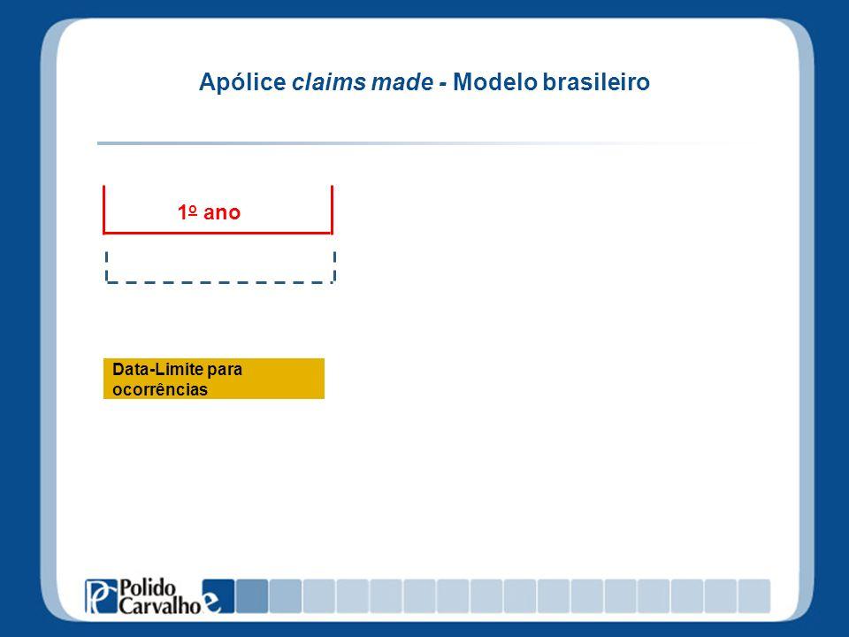 Apólice claims made - Modelo brasileiro 1 o ano cobertura Data-Limite para ocorrências