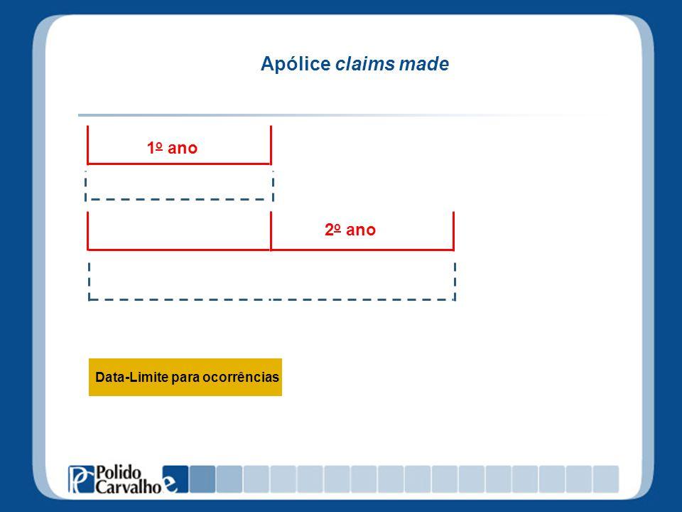 Reclamação > Claims Made Basis O Ressegurador concede cobertura para os sinistros reclamados durante a vigência do contrato de resseguro, independente da data da ocorrência e do início de vigência das apólices originais.