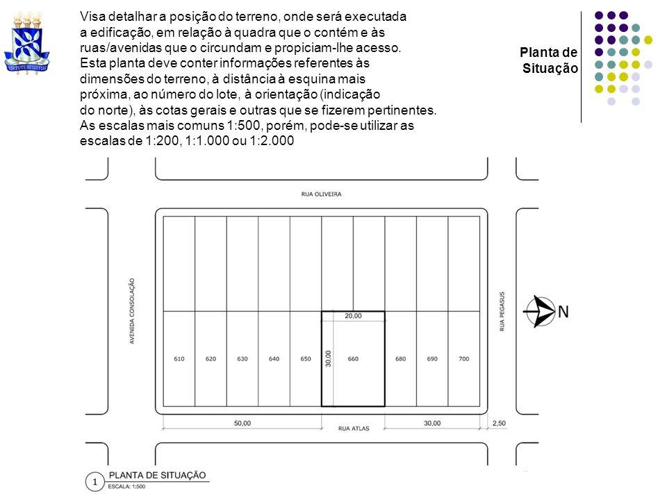 Visa detalhar a posição do terreno, onde será executada a edificação, em relação à quadra que o contém e às ruas/avenidas que o circundam e propiciam-