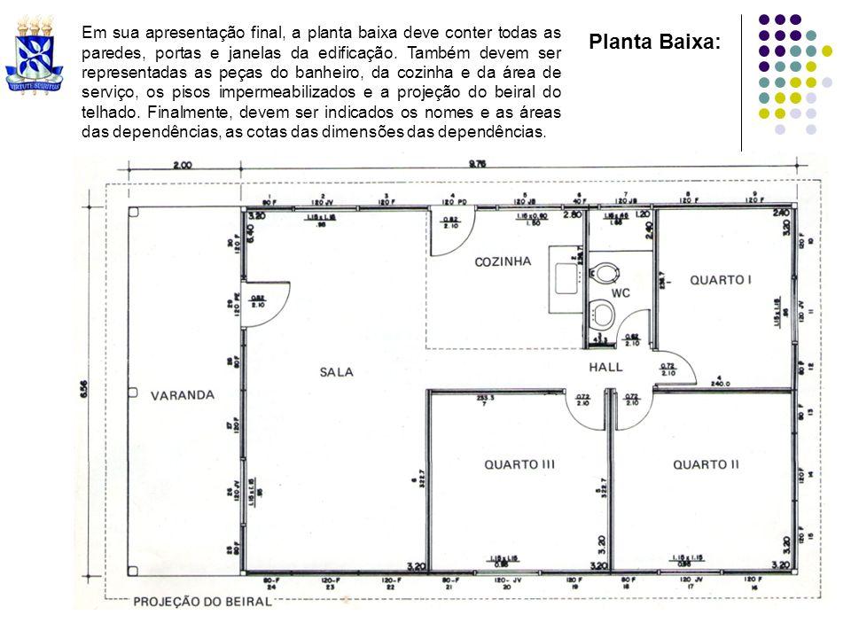 Tipo e aplicação de linhas em desenho arquitetônico.