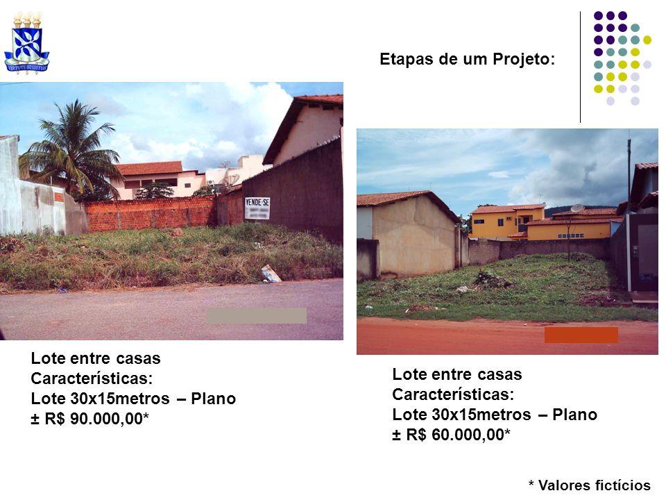 Etapas de um Projeto: Lote entre casas Características: Lote 30x15metros – Plano ± R$ 90.000,00* Lote entre casas Características: Lote 30x15metros –