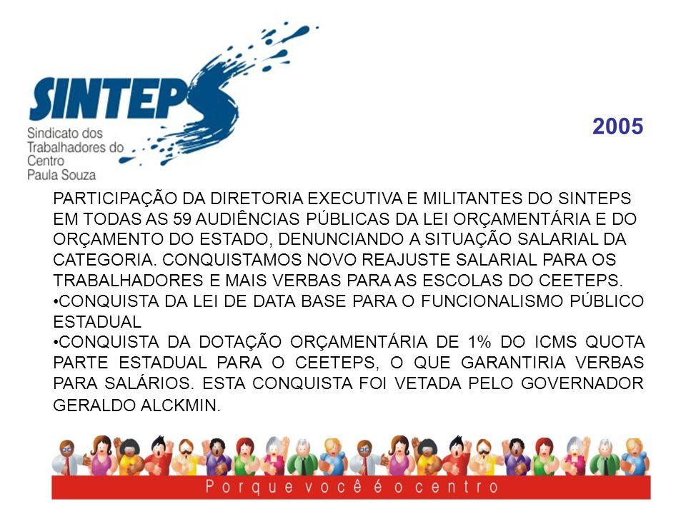 2005 PARTICIPAÇÃO DA DIRETORIA EXECUTIVA E MILITANTES DO SINTEPS EM TODAS AS 59 AUDIÊNCIAS PÚBLICAS DA LEI ORÇAMENTÁRIA E DO ORÇAMENTO DO ESTADO, DENU