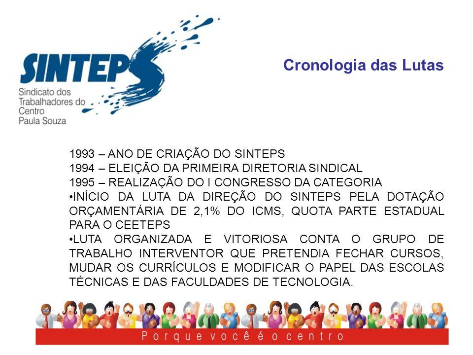 Cronologia das Lutas 1993 – ANO DE CRIAÇÃO DO SINTEPS 1994 – ELEIÇÃO DA PRIMEIRA DIRETORIA SINDICAL 1995 – REALIZAÇÃO DO I CONGRESSO DA CATEGORIA INÍC