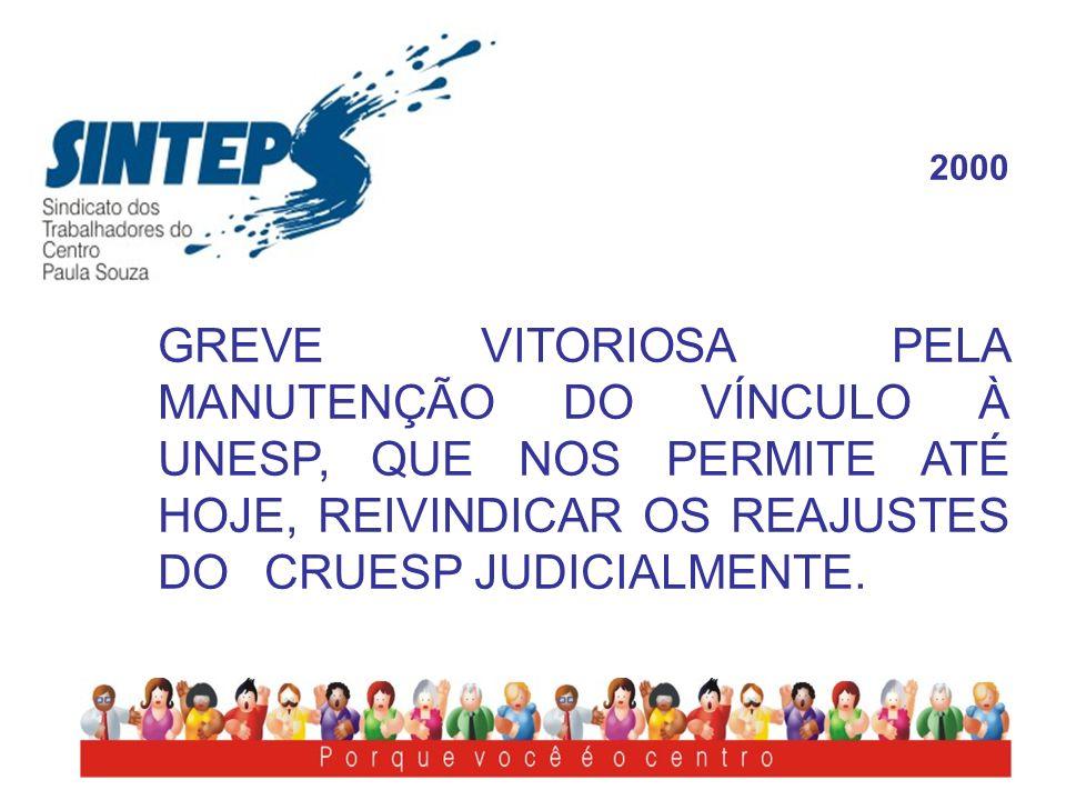 Cronologia de lutas 2001 – REALIZAÇÃO DO II CONGRESSO DA CATEGORIA.