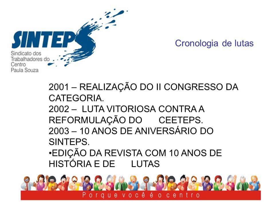 Cronologia de lutas 2001 – REALIZAÇÃO DO II CONGRESSO DA CATEGORIA. 2002 – LUTA VITORIOSA CONTRA A REFORMULAÇÃO DO CEETEPS. 2003 – 10 ANOS DE ANIVERSÁ