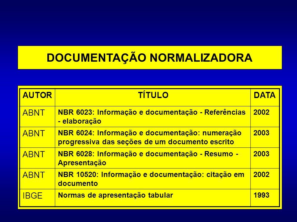 DOCUMENTAÇÃO NORMALIZADORA AUTORTÍTULODATA ABNT NBR 6023: Informação e documentação - Referências - elaboração 2002 ABNT NBR 6024: Informação e docume