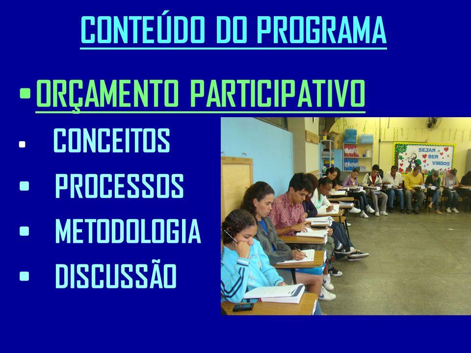 CONTEÚDO DO PROGRAMA ORÇAMENTO PARTICIPATIVO CONCEITOS PROCESSOS METODOLOGIA DISCUSSÃO