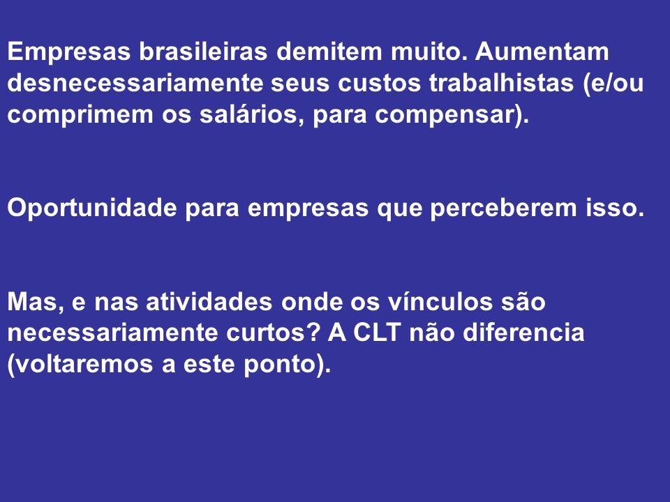 Empresas brasileiras demitem muito. Aumentam desnecessariamente seus custos trabalhistas (e/ou comprimem os salários, para compensar). Oportunidade pa
