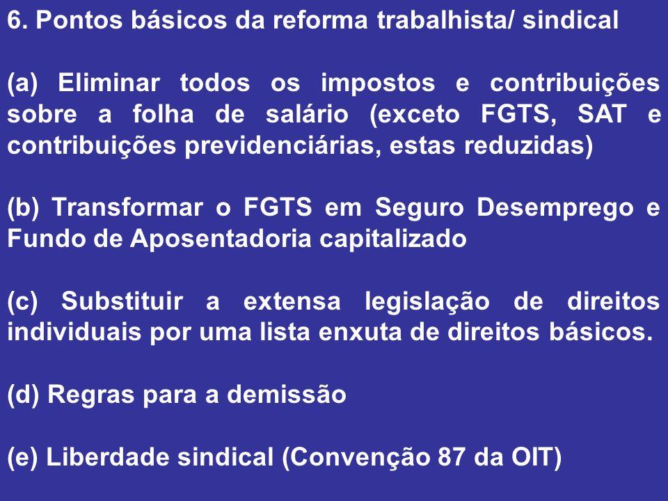6. Pontos básicos da reforma trabalhista/ sindical (a) Eliminar todos os impostos e contribuições sobre a folha de salário (exceto FGTS, SAT e contrib