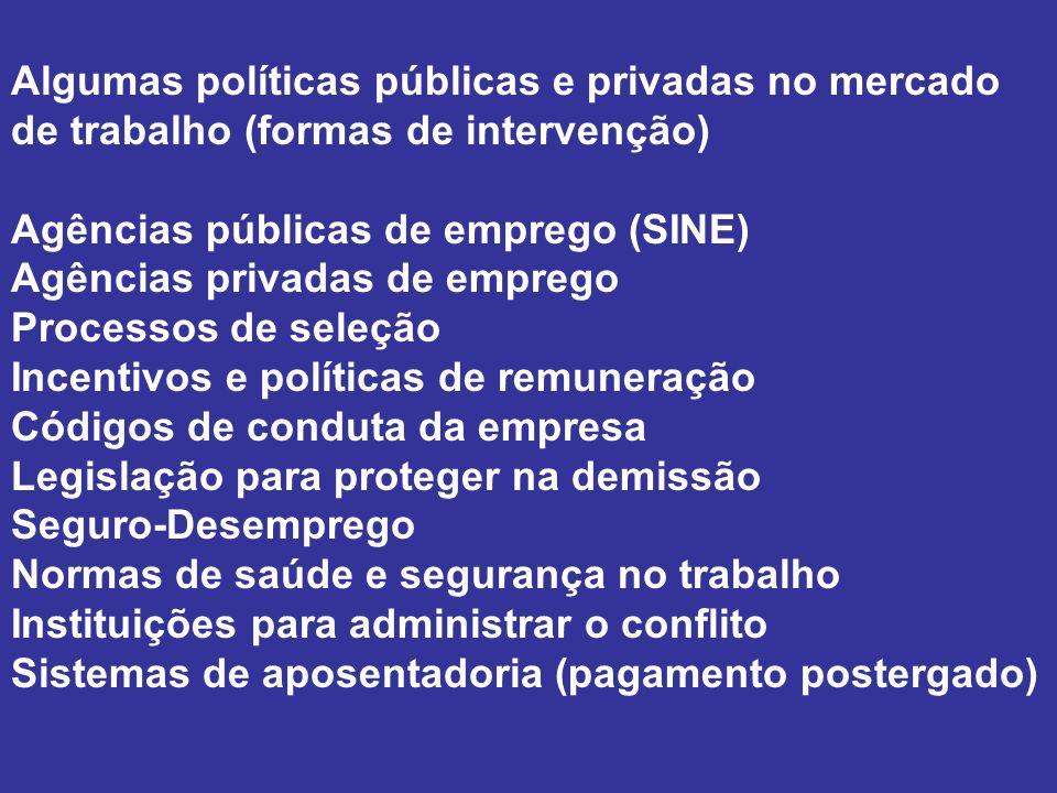 Algumas políticas públicas e privadas no mercado de trabalho (formas de intervenção) Agências públicas de emprego (SINE) Agências privadas de emprego
