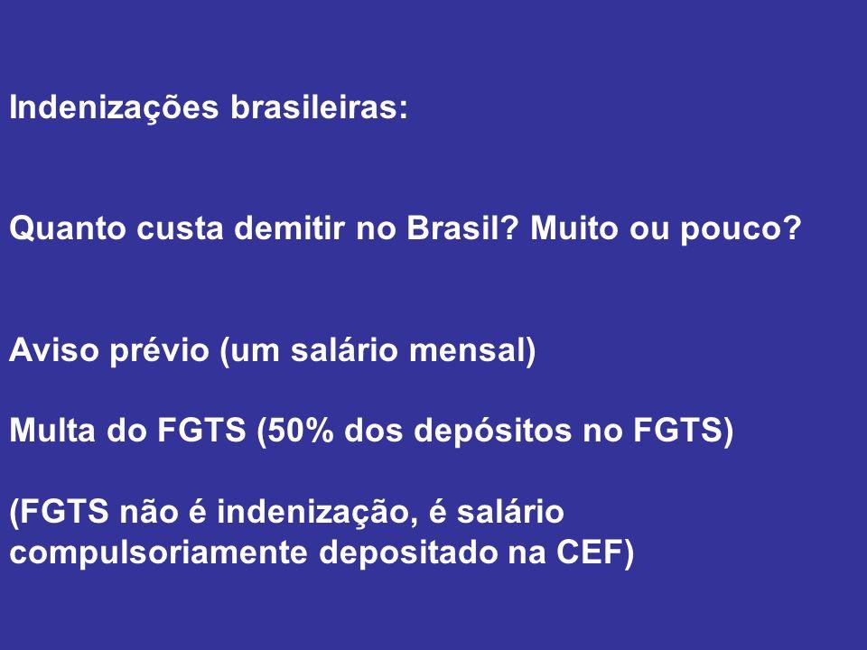 Indenizações brasileiras: Quanto custa demitir no Brasil? Muito ou pouco? Aviso prévio (um salário mensal) Multa do FGTS (50% dos depósitos no FGTS) (