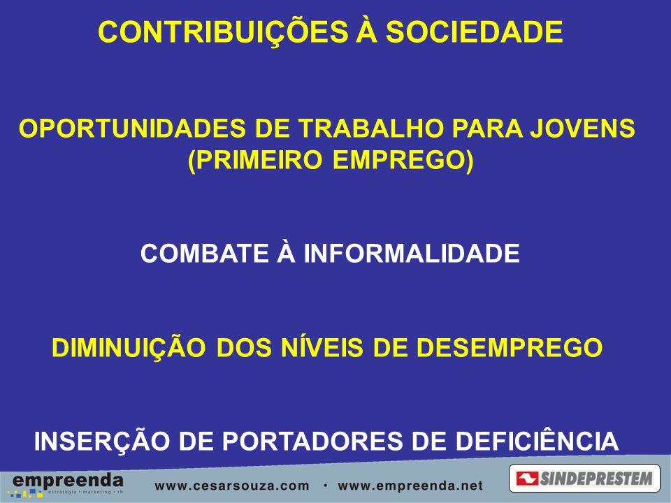 CONTRIBUIÇÕES À SOCIEDADE OPORTUNIDADES DE TRABALHO PARA JOVENS (PRIMEIRO EMPREGO) COMBATE À INFORMALIDADE DIMINUIÇÃO DOS NÍVEIS DE DESEMPREGO INSERÇÃO DE PORTADORES DE DEFICIÊNCIA
