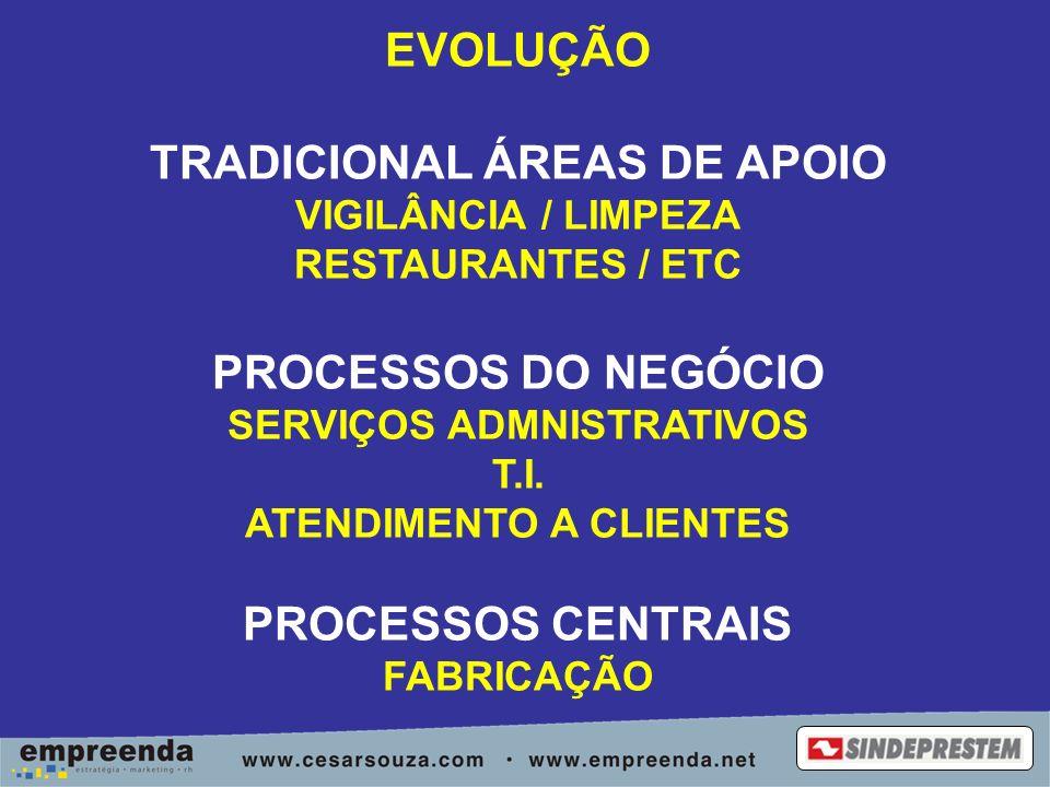 EVOLUÇÃO TRADICIONAL ÁREAS DE APOIO VIGILÂNCIA / LIMPEZA RESTAURANTES / ETC PROCESSOS DO NEGÓCIO SERVIÇOS ADMNISTRATIVOS T.I.