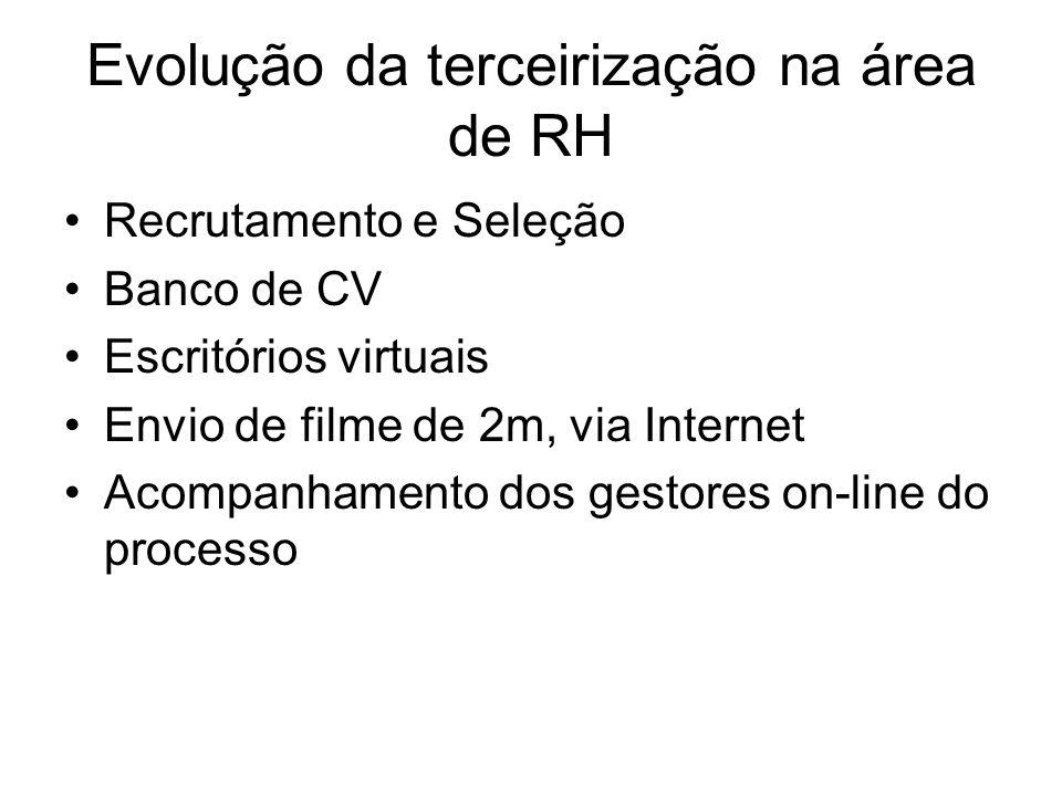 Evolução da terceirização na área de RH Recrutamento e Seleção Banco de CV Escritórios virtuais Envio de filme de 2m, via Internet Acompanhamento dos