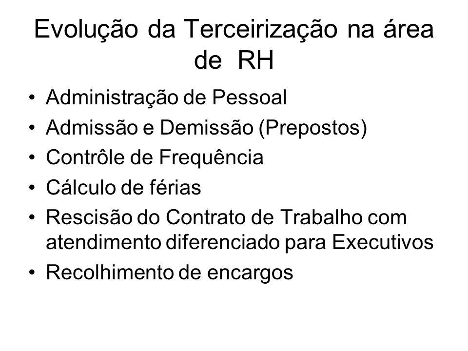 Evolução da Terceirização na área de RH Administração de Pessoal Admissão e Demissão (Prepostos) Contrôle de Frequência Cálculo de férias Rescisão do