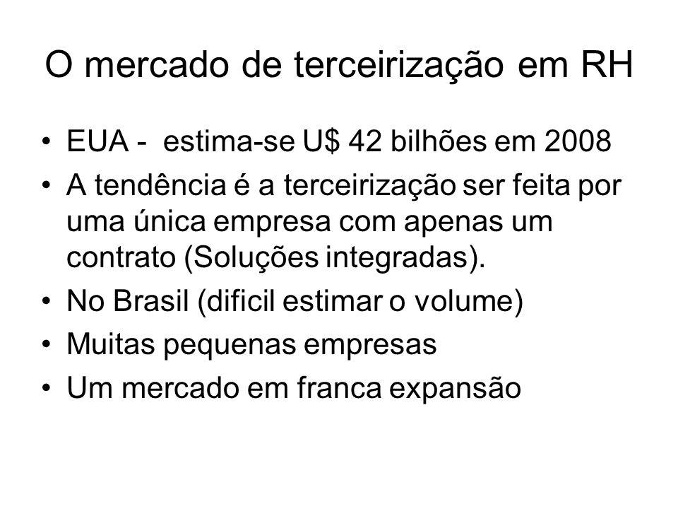 O mercado de terceirização em RH EUA - estima-se U$ 42 bilhões em 2008 A tendência é a terceirização ser feita por uma única empresa com apenas um con