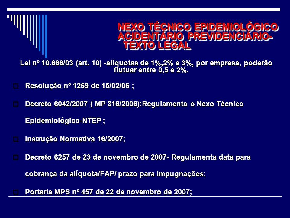 Fator Acidentário de Prevenção – FAP Novas Regras da Previdência Social Decreto 6042/07 e 6257/07.
