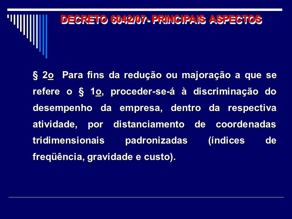 Art.202-A § 1o O FAP consiste num multiplicador variável num intervalo contínuo de cinqüenta centésimos (0,50) a dois inteiros (2,00), desprezando- se as demais casas decimais, a ser aplicado à respectiva alíquota.