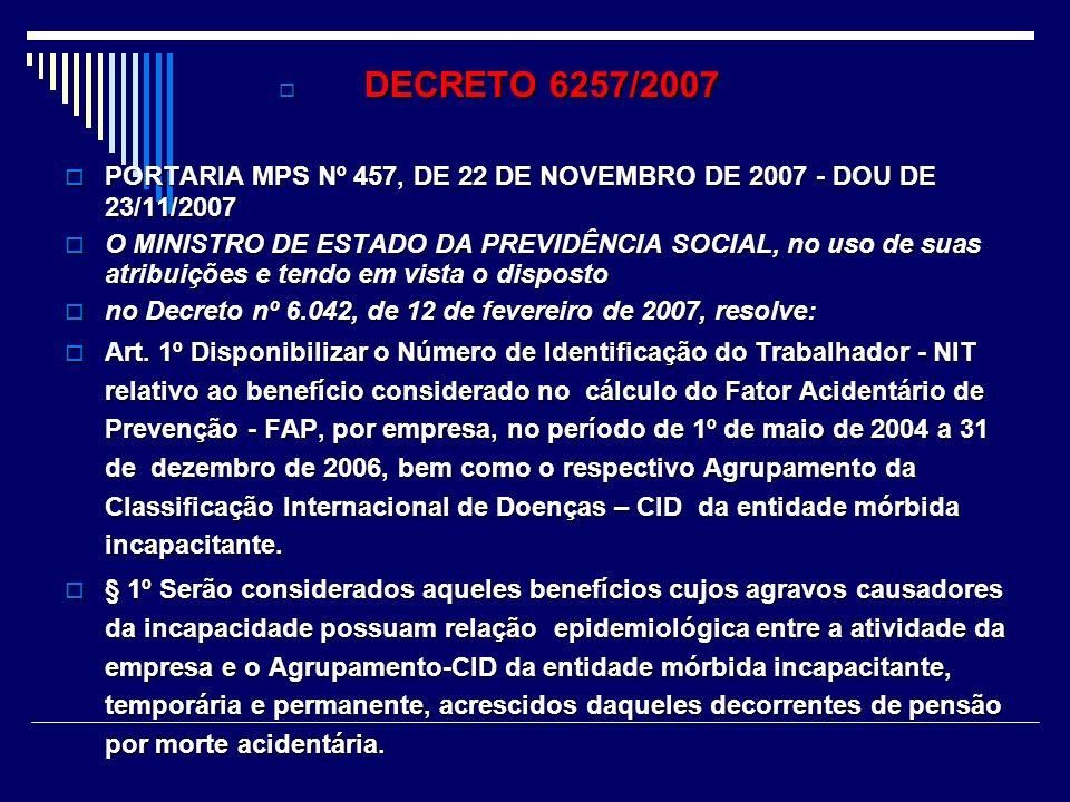 DECRETO 6257/2007 Possibilidade de redução do FAP, para 2009, caso reconhecido o mérito do Recurso Administrativo, na hipótese de impugnação até 30 de dezembro de 2007; Possibilidade de redução do FAP, para 2009, caso reconhecido o mérito do Recurso Administrativo, na hipótese de impugnação até 30 de dezembro de 2007; Obs: Possibilidade de Mandado de Segurança para dilatação do prazo para 2008; Obs: Possibilidade de Mandado de Segurança para dilatação do prazo para 2008; Portaria n° 457 regulamentando os prazos para analise dos recursos/ procedimentos operacionais; Portaria n° 457 regulamentando os prazos para analise dos recursos/ procedimentos operacionais;
