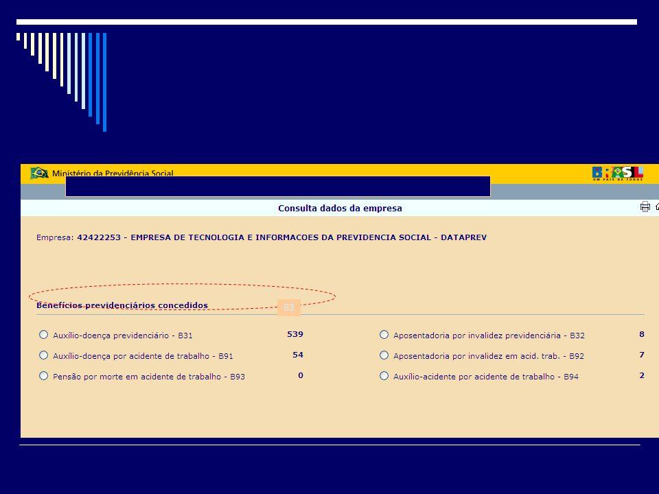 Senha obtida junto à Receita Federal do Brasil para obtenção de relatório de restrições de CND, cadastramento de matrícula CEI e outros serviços. CND