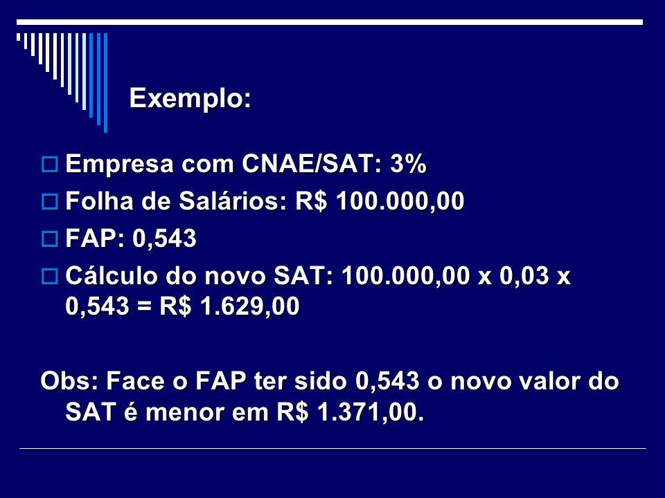 Exemplo: Empresa com CNAE/SAT: 3% Empresa com CNAE/SAT: 3% Folha de Salários Mensal: R$ 100.000,00 Folha de Salários Mensal: R$ 100.000,00 FAP: 1,54 FAP: 1,54 Cálculo do novo SAT: 100.000,00 x 0,03 x 1,54 = R$ 4.620,00 Cálculo do novo SAT: 100.000,00 x 0,03 x 1,54 = R$ 4.620,00 Obs: Face o FAP ter sido 1,543 o novo valor do SAT é maior em R$ 1.620,00.