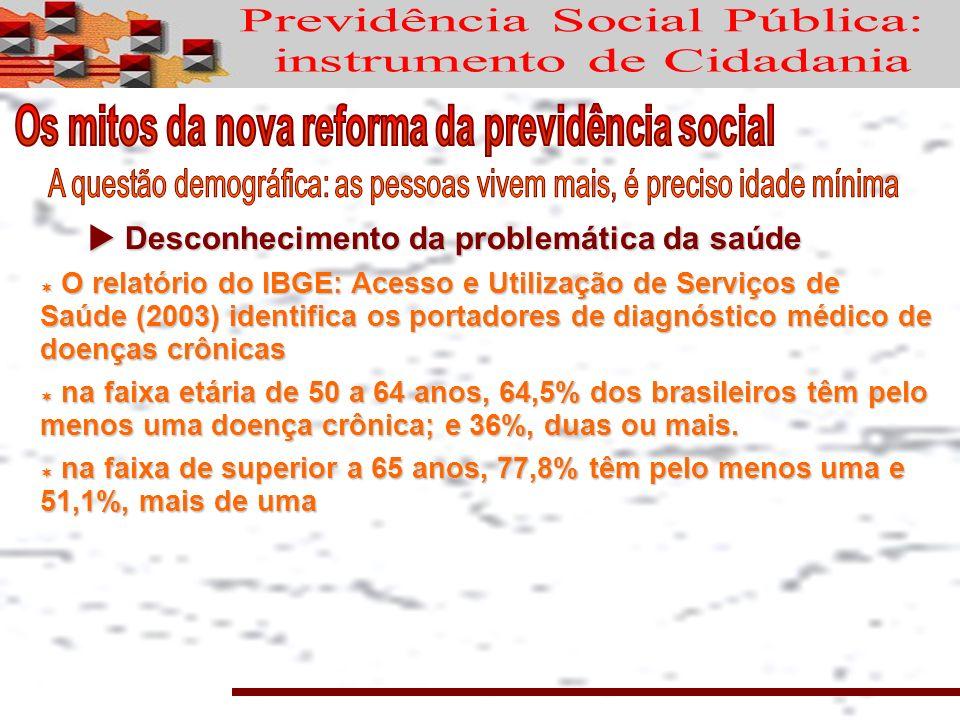 Desconhecimento da problemática da saúde Desconhecimento da problemática da saúde O relatório do IBGE: Acesso e Utilização de Serviços de Saúde (2003) identifica os portadores de diagnóstico médico de doenças crônicas O relatório do IBGE: Acesso e Utilização de Serviços de Saúde (2003) identifica os portadores de diagnóstico médico de doenças crônicas na faixa etária de 50 a 64 anos, 64,5% dos brasileiros têm pelo menos uma doença crônica; e 36%, duas ou mais.