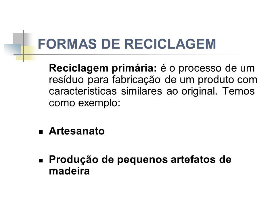 FORMAS DE RECICLAGEM Reciclagem primária: é o processo de um resíduo para fabricação de um produto com características similares ao original.