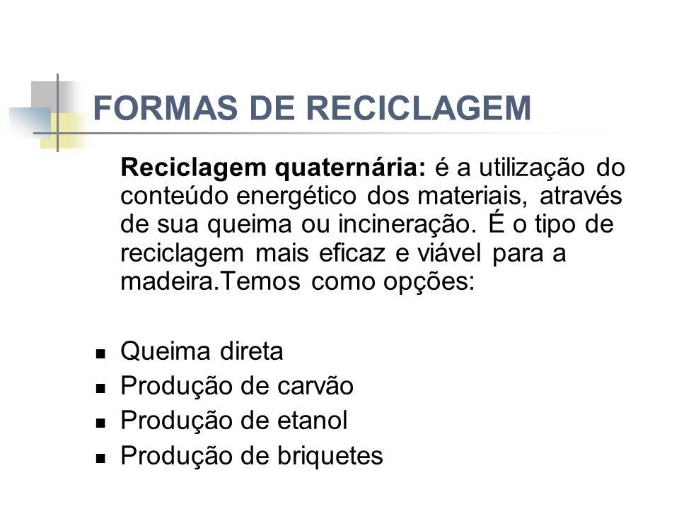 FORMAS DE RECICLAGEM Reciclagem terciária: implica na obtenção, a partir de um produto, dos componentes químicos básicos do mesmo. Para o caso dos res