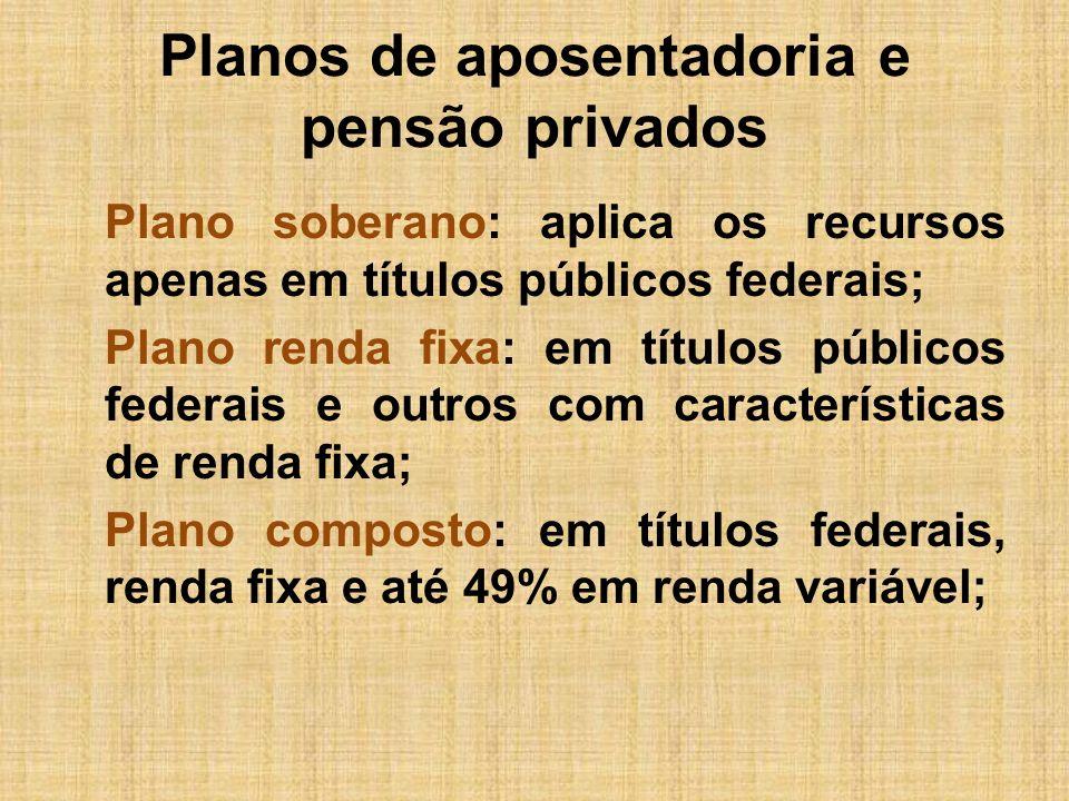 Planos de aposentadoria e pensão privados Plano soberano: aplica os recursos apenas em títulos públicos federais; Plano renda fixa: em títulos público