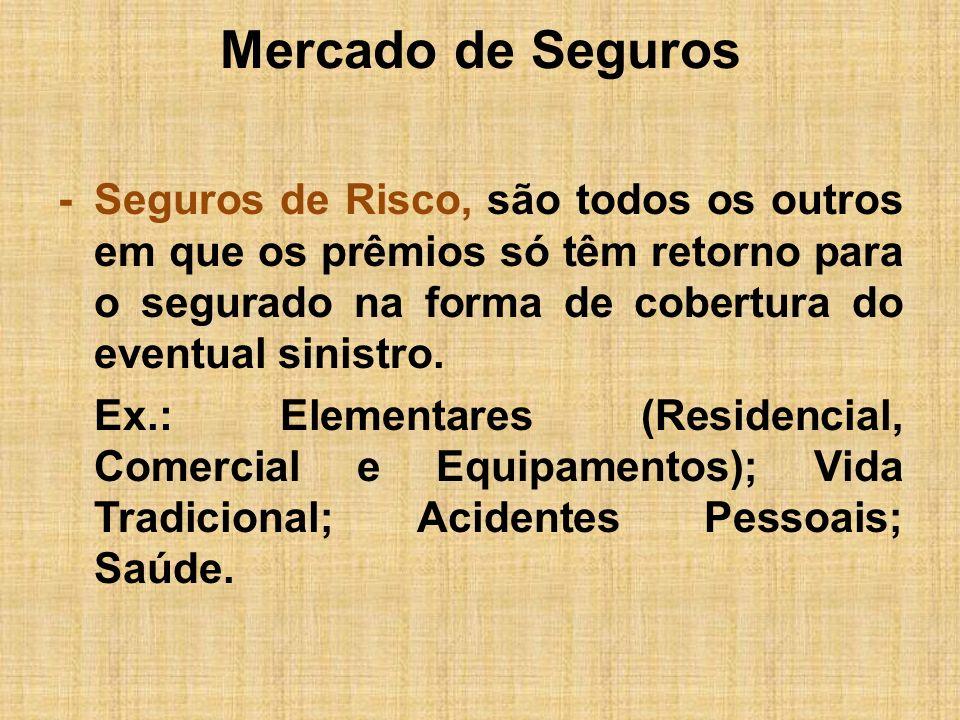 Mercado de Seguros Considerações: -Inicialmente é feito uma proposta, que após aceitada é transformado em apólice (contrato do seguro).
