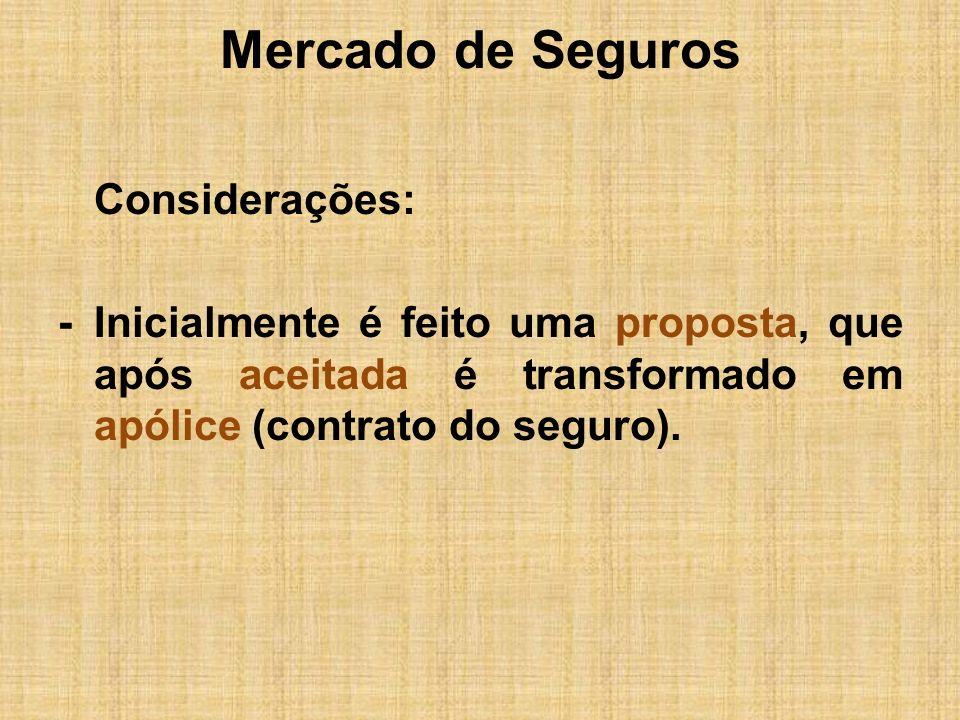 Mercado de Seguros - A apólice/contrato, pode ser modificado durante a vigência do contrato, desde que haja concordância entre as partes, através de um instrumento denominado endosso.