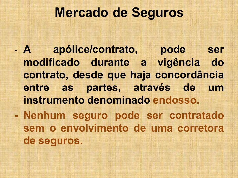 Mercado de Seguros - A apólice/contrato, pode ser modificado durante a vigência do contrato, desde que haja concordância entre as partes, através de u