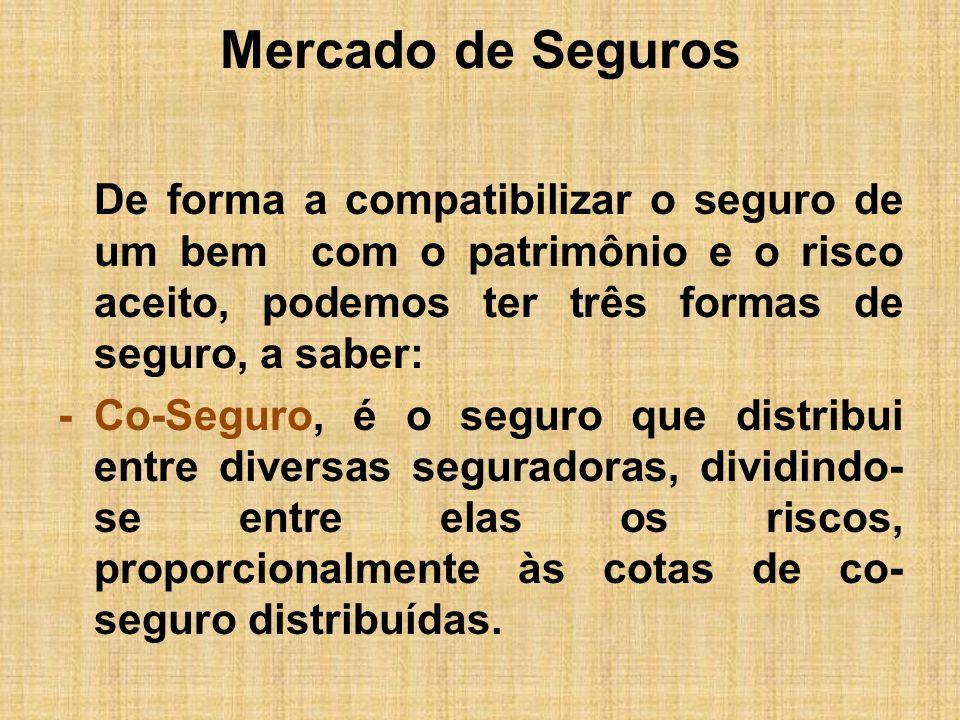 Mercado de Seguros -Resseguro, operação pela qual uma seguradora se alivia parcialmente do risco de um seguro já feito, contraindo um novo seguro em outra seguradora.