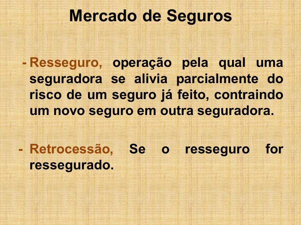 Mercado de Seguros -Resseguro, operação pela qual uma seguradora se alivia parcialmente do risco de um seguro já feito, contraindo um novo seguro em o