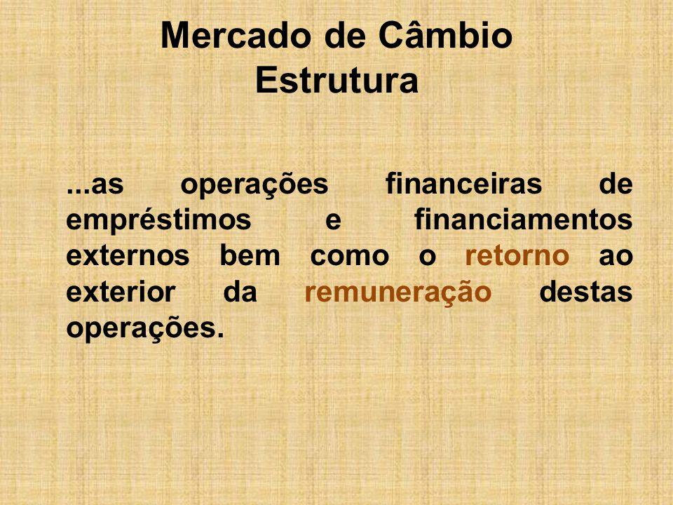 Mercado de Câmbio Estrutura...as operações financeiras de empréstimos e financiamentos externos bem como o retorno ao exterior da remuneração destas o