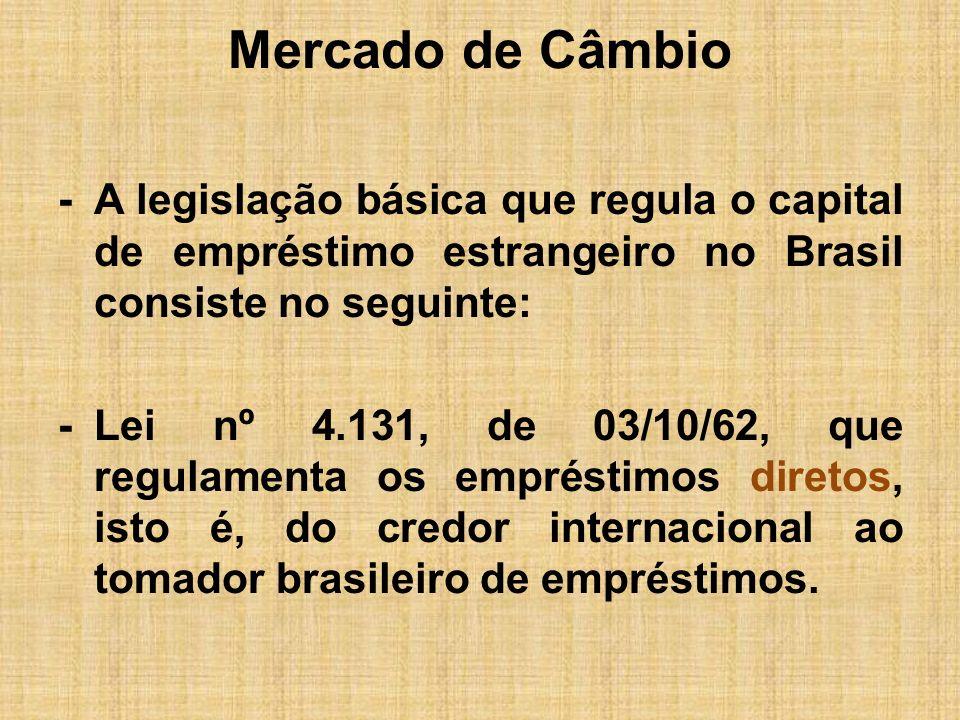 Mercado de Câmbio -Resolução nº 2.770, (substituiu a Resolução 63, de 21/08/67, e todas as suas alterações posteriores) que regulamenta os empréstimos do credor internacional a um banco estabelecido no Brasil que, por sua vez, repassa os recursos às empresas brasileiras.