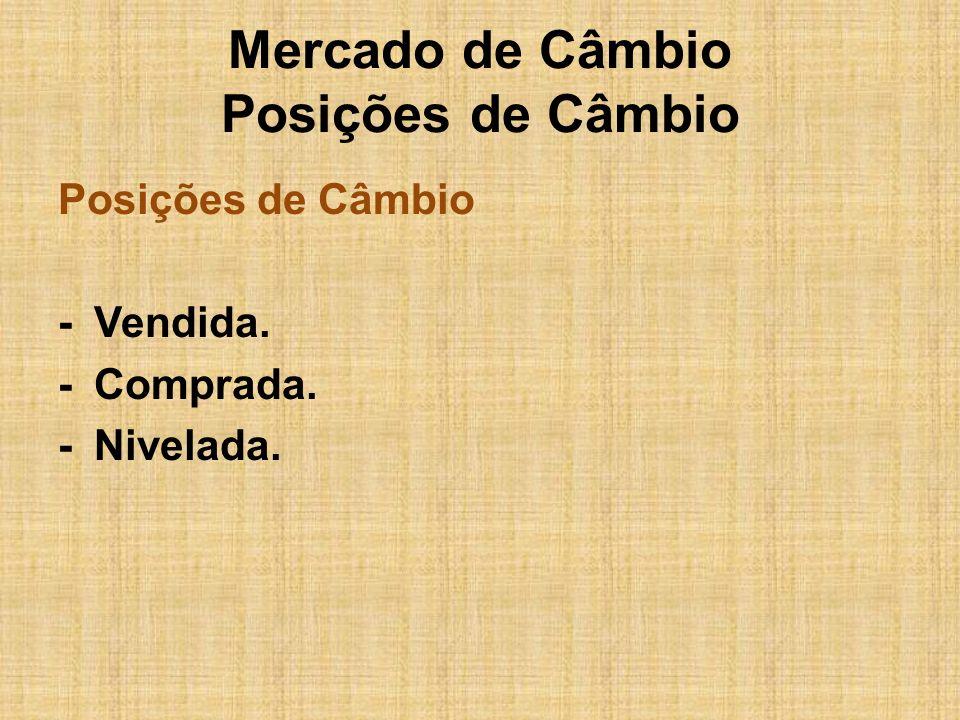Mercado de Câmbio Posições de Câmbio Posições de Câmbio -Vendida. -Comprada. -Nivelada.