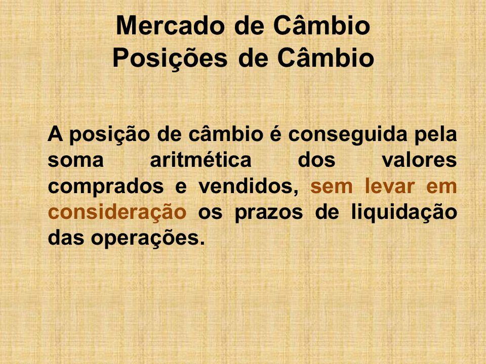 Mercado de Câmbio Posições de Câmbio A posição de câmbio é conseguida pela soma aritmética dos valores comprados e vendidos, sem levar em consideração
