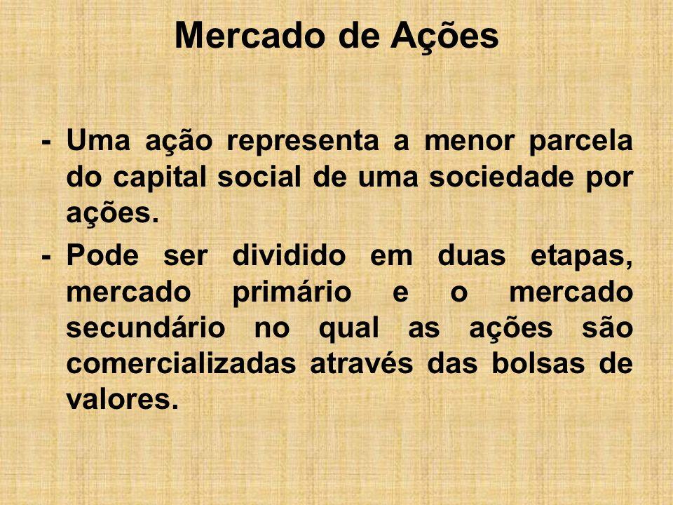 Mercado de Ações -Uma ação representa a menor parcela do capital social de uma sociedade por ações. -Pode ser dividido em duas etapas, mercado primári