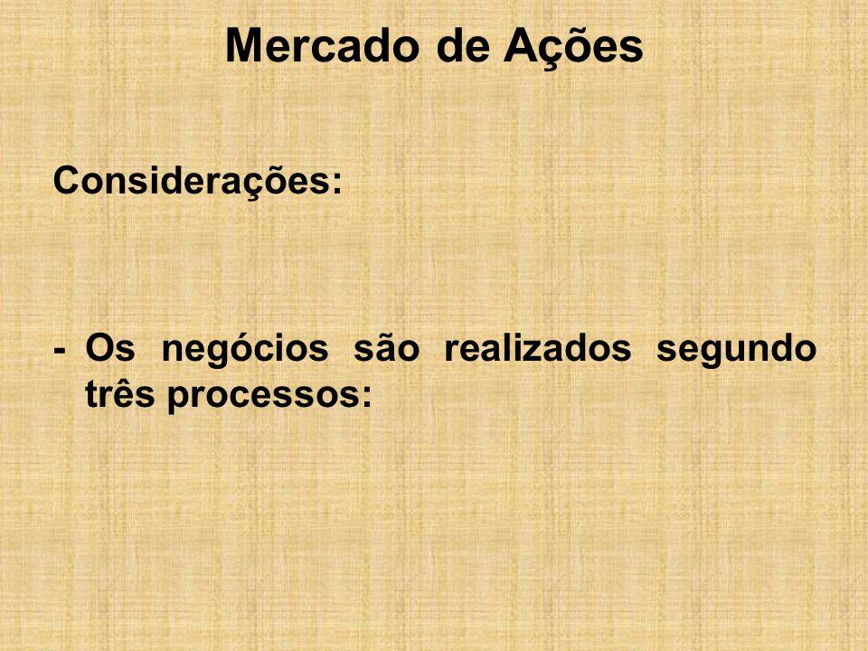 Mercado de Ações -Negociação comum, é a que se realiza entre dois representantes (em público, pregão).