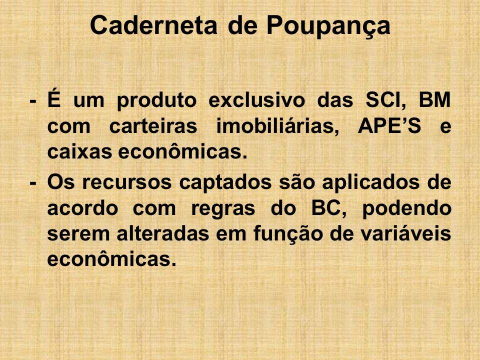 Caderneta de Poupança -É um produto exclusivo das SCI, BM com carteiras imobiliárias, APES e caixas econômicas. -Os recursos captados são aplicados de