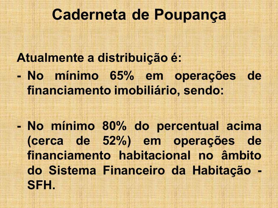 Caderneta de Poupança Atualmente a distribuição é: -No mínimo 65% em operações de financiamento imobiliário, sendo: -No mínimo 80% do percentual acima