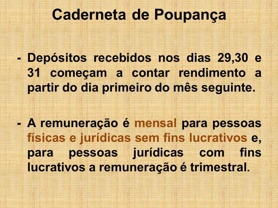 Caderneta de Poupança -O atual método de cálculo do percentual referente à remuneração básica dos depósitos de poupança, ou caderneta de poupança, está sendo definida pela Resolução de 3.409, de 27/09/06.