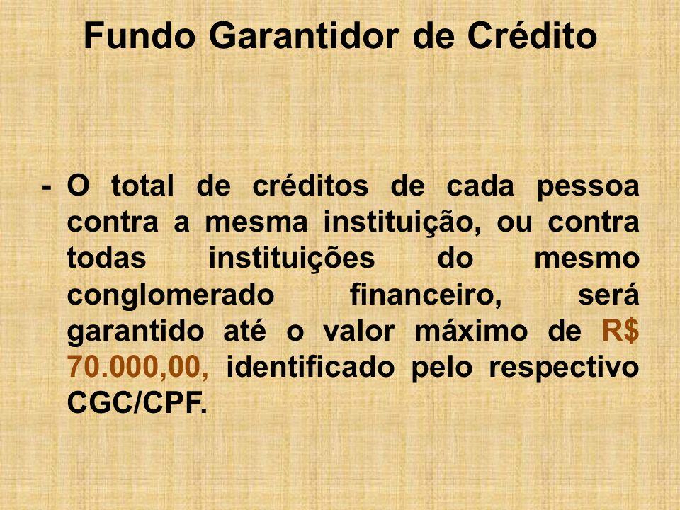 Fundo Garantidor de Crédito -O total de créditos de cada pessoa contra a mesma instituição, ou contra todas instituições do mesmo conglomerado finance