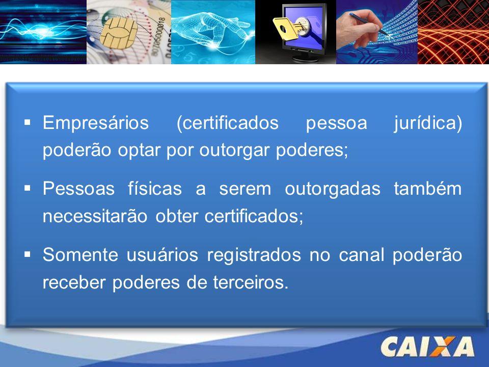 Conteúdo Programático – Certificação Digital ICP Brasil Empresários (certificados pessoa jurídica) poderão optar por outorgar poderes; Pessoas físicas