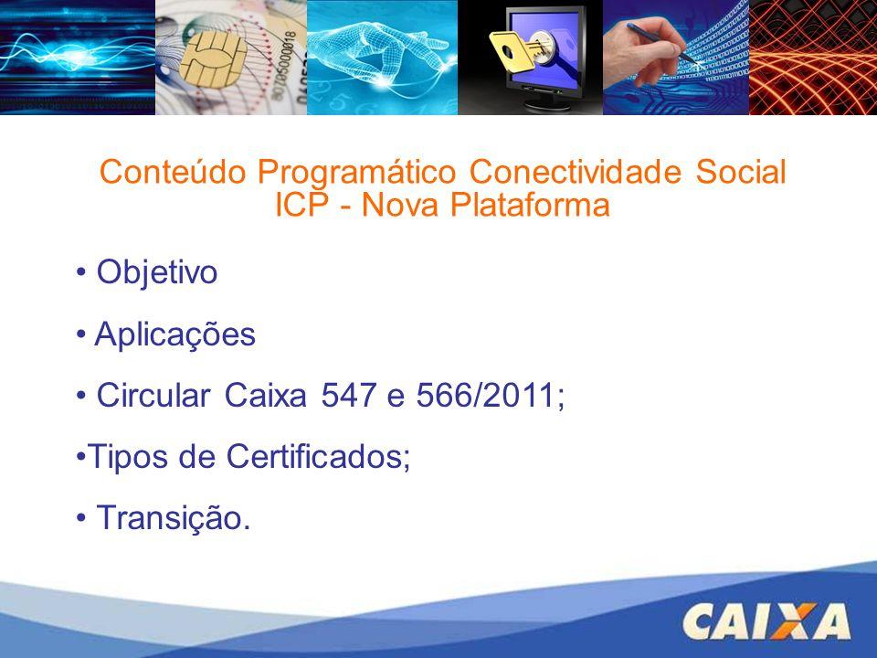 Conteúdo Programático Conectividade Social ICP - Nova Plataforma Objetivo Aplicações Circular Caixa 547 e 566/2011; Tipos de Certificados; Transição.