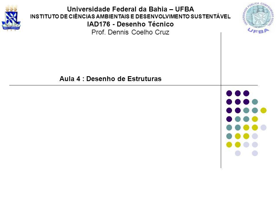 Aula 4 : Desenho de Estruturas Universidade Federal da Bahia – UFBA INSTITUTO DE CIÊNCIAS AMBIENTAIS E DESENVOLVIMENTO SUSTENTÁVEL IAD176 - Desenho Té