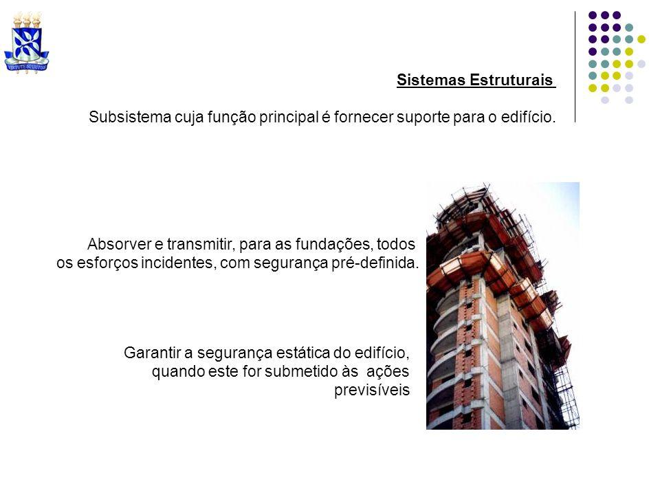 Sistemas Estruturais Subsistema cuja função principal é fornecer suporte para o edifício. Absorver e transmitir, para as fundações, todos os esforços