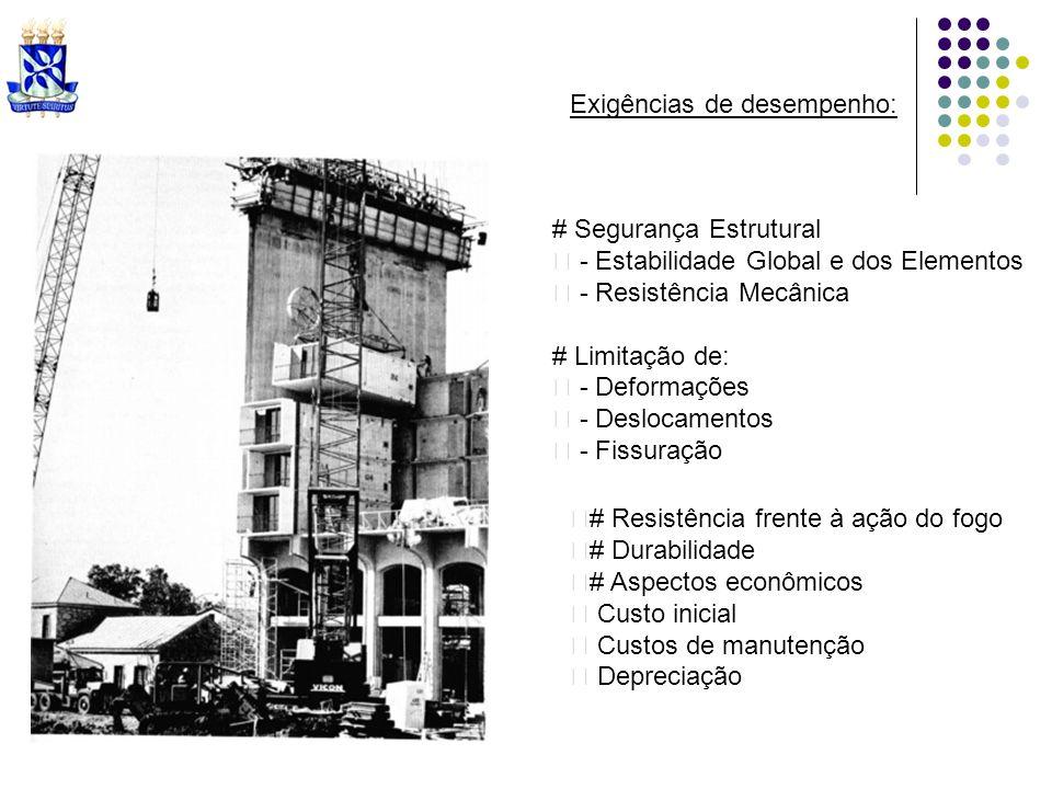 Exigências de desempenho: # Segurança Estrutural - Estabilidade Global e dos Elementos - Resistência Mecânica # Limitação de: - Deformações - Deslocam